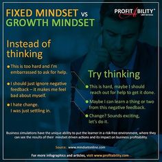 The Mindsets: What are the differences in habits between a #FixedMindset and a #GrowthMindset? This handy little #infographic should help  For more #learninganddevelopment #infographics go to www.profitability.com  #ProfitAbility is a #uktrainingcompany offering #experientiallearning and #businesssimulations.