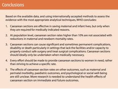 2015 WHO Cesarean Recommendations