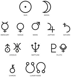 Illustration about Illustration of the main planet symbols of astrology isolated and on white background. Illustration of neptune, node, astrology - 32590273 Fortune Teller Makeup, Fortune Teller Costume, Gypsy Fortune Teller, Venus Astrology, Astrology Planets, Planetary Symbols, Astrological Symbols, Planeta Venus, Symbole Tattoo