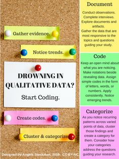 Coding enables teachers to make meaning from the data produced through pedagogical documentation rather than drowning in it. Values Education, Higher Education, Thematic Analysis, Qualitative Research Methods, Advanced Nursing, Simple Code, Content Analysis, Thesis Writing, Research Question