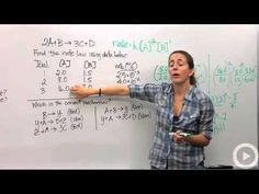 Reaction Rate Problems (Brightstorm Chemistry) - YouTube