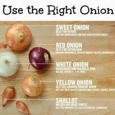 tips for cooking with onions! - -great tips for cooking with onions! Cooking Onions, Cooking 101, Cooking Recipes, Basic Cooking, Cooking Steak, Cooking Broccoli, Cooking Bacon, Cooking Games, Cooking Turkey