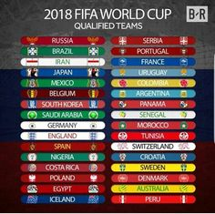 The 32 teams are Qualified for the World Cup Russia 2018