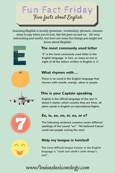Some fun facts about English!