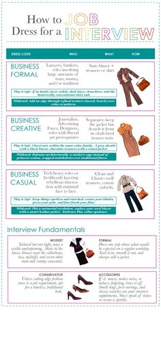 Great tips for appropriate interview attire.