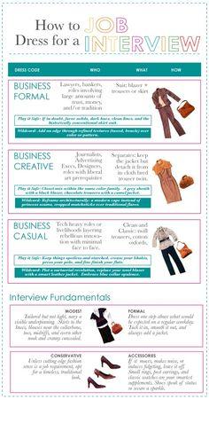 How to dress for a job interview. Majoredin.com
