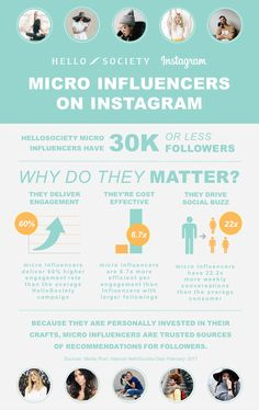 Micro-Influencers Are More Effective With Marketing Campaigns Than Highly Popular Accounts – Adweek