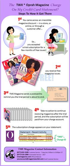 TME*OPRAH - Infographic on how the TME Oprah Magazine charge came to be on your credit card statement along with company contact information for you to be able to change or cancel your TME Oprah magazine subscription.