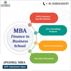 Business Education, Business School, Case Presentation, Project Finance, Social Research, Curriculum Design, International University, Global Business, Learning Environments