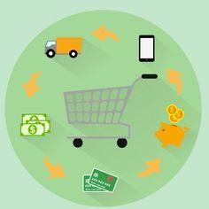 How mCommerce Shopping Apps Have Changed Our Shopping Behavior Apps, Web Design Agency, Sem Internet, Marketing Digital, Mobile App, Behavior, Kids Rugs, Shopping, How To Plan