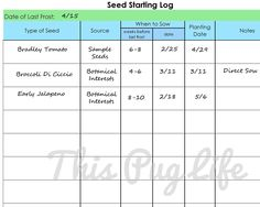 Seed Starting Log: Free Printable