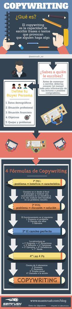 Hola: Una infografía con 4 fórmulas de copywriting para conseguir lectores y ventas. Un saludo