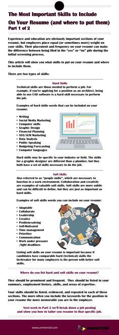 List of Pharmacy Technician Skills for Resumes resume skills