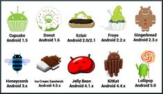 android ROM or firmware. we can root device and change kernel using adb commands or adb shell commands. Android Application Development, App Development, Latest Android Version, Root Device, Applications Android, Smartphone, Jelly Beans, Android Apps, Google