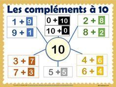 Les affiches seront ajoutées peu à peu … AFFICHES CALCUL : AFFICHE MATHS AJOUTER ENLEVER 1 AFFICHE COMPLEMENTS 10 AJOUTER ENLEVER 10 AFFICHES MATHS LA MOITIE AFFICHES MATHS LE DOUBLE AFFICHES NUMERATION : AFFICHE MATHS COMPARER AFFICHE MATHS CROISSANT DECROISSANT … French Worksheets, 2nd Grade Worksheets, Math Tables, Math School, Math Addition, Cycle 3, Maybelline, Multiplication, Math Activities