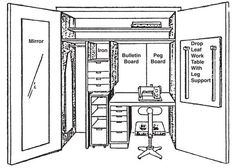 Designing a Hobby Center - craft room - Fig. Illustration of a large hobby workspace contained in a closet. Sewing Closet, Sewing Nook, Sewing Room Design, Sewing Room Storage, Craft Room Design, Sewing Spaces, Sewing Room Organization, Craft Room Storage, Craft Room Closet