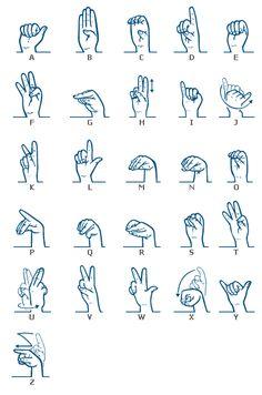 nederlandse letters in gebarentaal