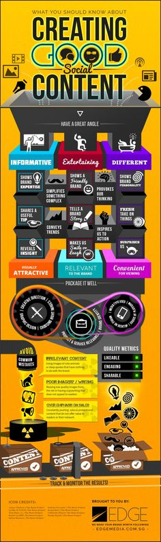 Creating Good Social Content #socialmedia - A pretty infographic, but way too complicated. Hard to absorb the actual content. #content #infographic