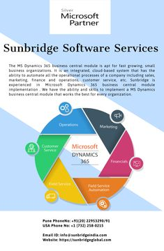 The Microsoft Dynamics AX 365 is a complete ERP system, with an integrated CRM system. Sunbridge is one of the most reliable Microsoft dynamics AX 365 partners in Iowa s. We have helped several organizations to implement a system that manages all their processes including finance, warehousing, trade & logistics, accounting, production, master planning, HR and CRM at one place. MS Dynamics AX 365 is a cloud-based application which is easy to implement and use as well. Small Business Organization, Crm System, Microsoft Dynamics, Cloud Based, Pune, Good Company, Enough Is Enough, Iowa, Customer Service