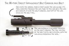 AR Operations: Direct Impingement vs. Piston Operated, Imagine the bolt (below) inside of the bolt carrier (above) and you can see how the gas flow works.