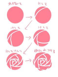 perseusjacksoff:  mitose:  Twitter / rokissh: この描き方めっちゃ楽だったからツイ 15秒で薔薇みたいな何か …  WAIT SO THATS HOW YOU DO THE THING