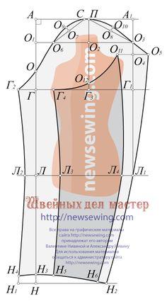 Щснова построения женского платья пошаговая инструкция