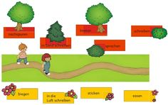 lernweg-lernstrasse - Zaubereinmaleins - DesignBlog