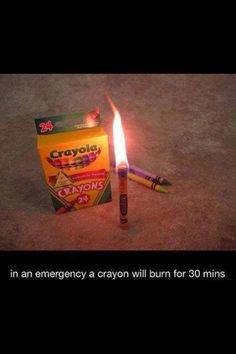 Emergency candle/crayon