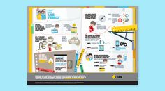 Commonwealth Bank :: Back to School #infogrphicdesign #thejobcreative #contentvisulisation