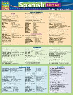QuickStudy   Spanish Phrases Laminated Study Guide