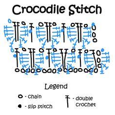 Crocodile Crochet Stitch Pattern