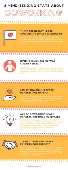 Is the Future Freelance? Coworking Workforce Set to Skyrocket to 50% by 2020