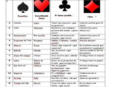 Talking cards conversational activity---could adapt for french class