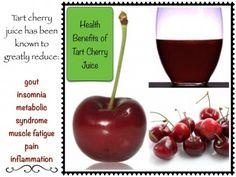 Health Benefits of Tart Cherry Juice.........