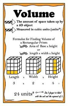 Image result for volume anchor chart