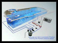 Swimming Pool Plumbing Diagram 4 Swimming Pool Filter
