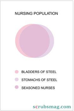 Bladders of steel, anyone? #NurseLife #Nurses #Fun