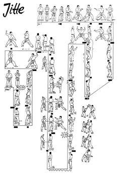 """Significado de cada Kata Heian-shodan/ Piñan-shodan """"Paz (Hei)e tranquilidade(an)"""" /kata básico, desenvolvido para treinamento e aperfeiç..."""