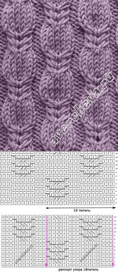 pattern from braids   the catalog knitted spokes of patterns