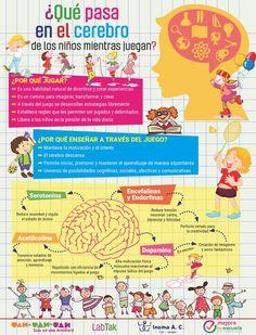 El Cerebro del Niño - Que sucede mientras Juega | #Infografía #Educación
