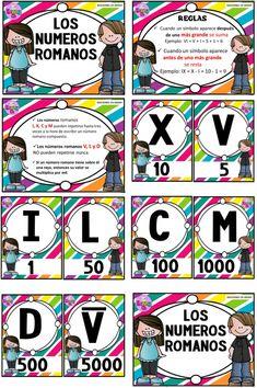 Math For Kids, Kids Education, Classroom Decor, Homeschool, Teacher, How To Plan, Cool Stuff, Money Activities, Posters