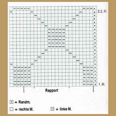 Punkte Strickmuster Strickanleitung, Maschenanschlag teilbar durch 20, plus 2 Randm