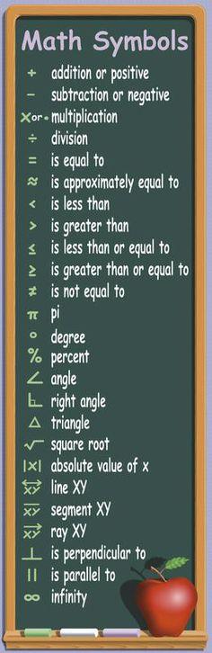 Math Symbols Colossal Concept Poster | SS-8080 | MC-V1629