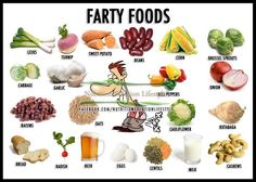 Farty Foods