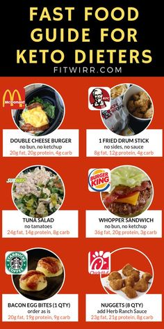 Diet Meals Keto fast food guide for low-carb dieters. Do you have to dine at fast food chains while on a low-carb ketogenic diet? No problem. Here are some keto friendly fast food options you can try without getting kicked out of ketosis. Keto Diet Fast Food, Keto Friendly Fast Food, Low Carb Fast Food, Keto Fast Food Options, Fast Healthy Meals, Best Keto Diet, Ketogenic Diet Meal Plan, Diet Food List, Low Carb Diet