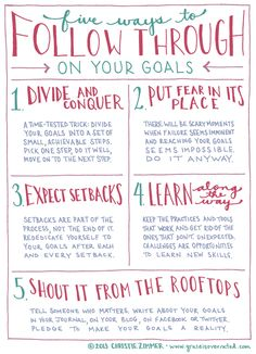 Goal-setting, a part of self-care.