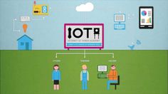 IOTA: Internet-of-Things Academy by Superflux. This video lays out the vision behind IoTA: To inspire a generation to use the power of the internet-of-things to tackle global challenges through an open, accessible web platform.