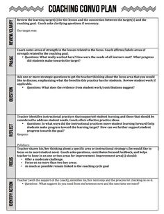 Teaching Classroom Design, Coaching Tips, Teacher Resources - Ms Houser: