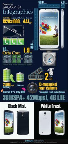 [Infographic] 한눈에 보는 갤럭시 S4에 관한 인포그래픽