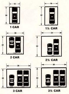 Dimensoes Garagens                                                                                                                                                      Mais